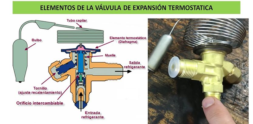 valvula de expancion termostatica de un aire acondicionado